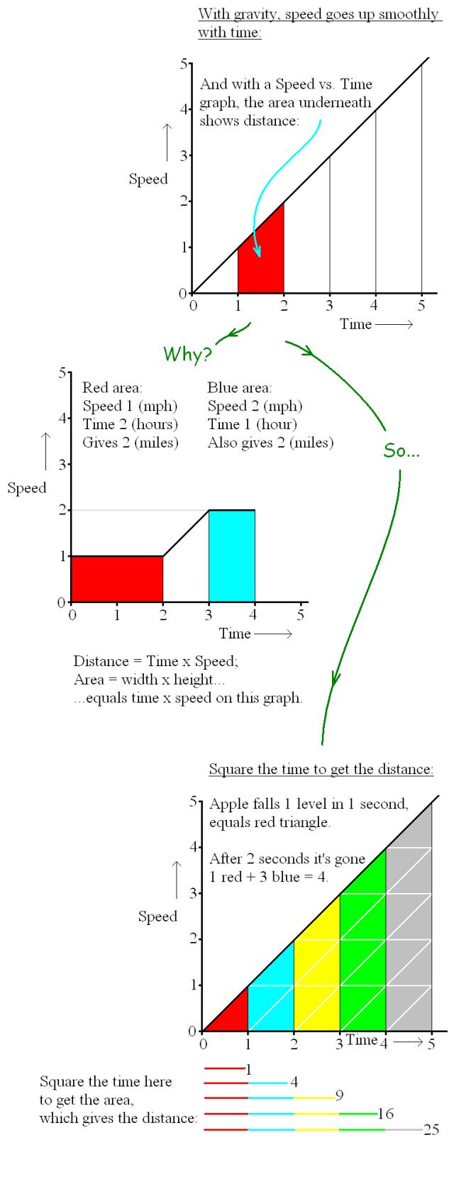 Graphs07