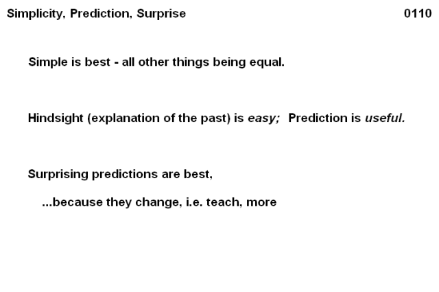 0110 simplicity prediction surprise 02