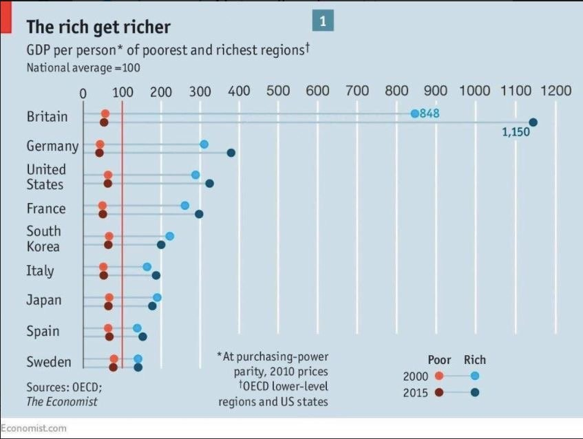 Chart showing staggeringly high UK wealth inequality, and getting worse 2000-2015.